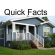 Trends and Information About Manufactured Housing