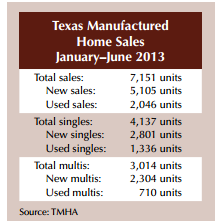 tmha-home-sale-january-june-2013not-your-grandfather-trailer-house-by-harold-hunt-phd-posted-on-mhpronews-com