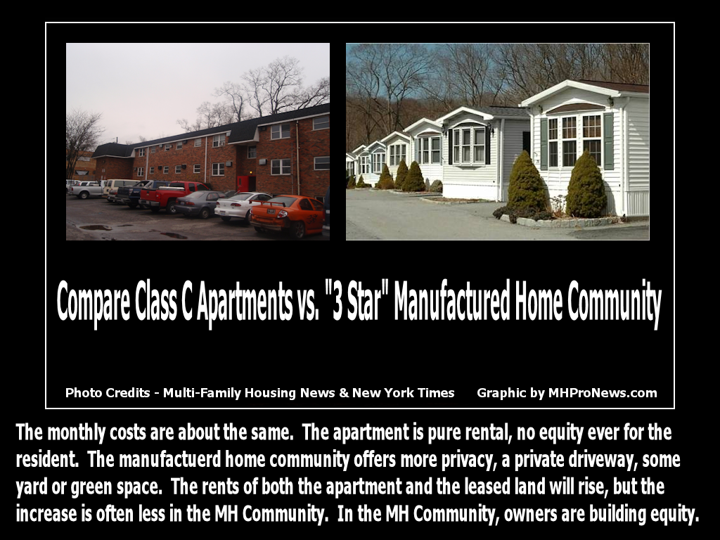 Which is best rent vs own - Manufactured vs mobile home ...