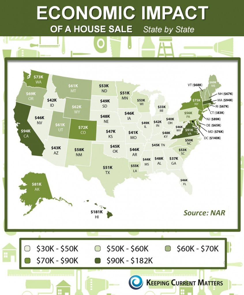 economic-impact-per-state-house-sale-nar-keeping-current-matters-posted-manufactured-home-living-news-
