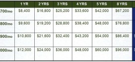 rentingchart=credit=housemadehome-posted-manufacturedhomelivingnews-com-