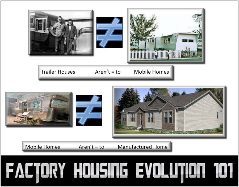 FactoryHousingEvolution101TrailerHouseMobileHomeManufacturedHome