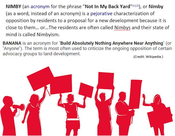 NIMBY-BANANAdefinedWikipediaImageCollageCreditMHLivingNews-GraphicStock