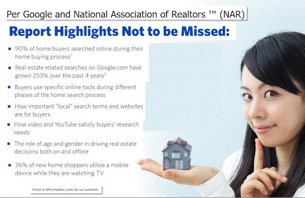 GoogleNAR2016HouseBuyingTrendsReportHighlights90%ShopOnlineMobileShoppingWebsitesVideosManufacturedHomeLivingNews600