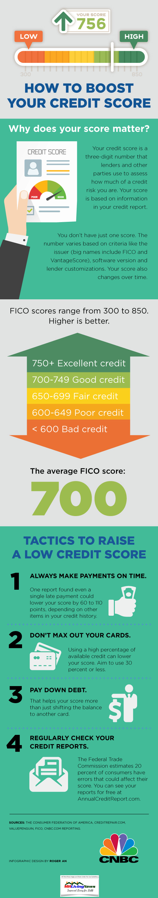 FICOCreditScoreINfographicCNBCManufacturedHomeLivingNewsWhatToDoIMproveYourcreditScore
