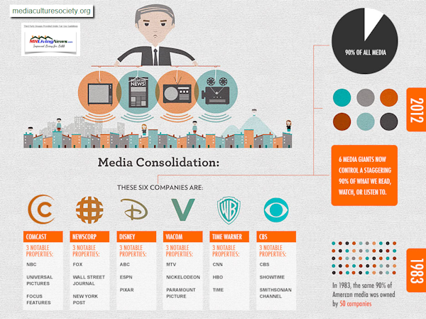media_consolidationcongolomerates1983to2012manufacturedhomelivingnews600