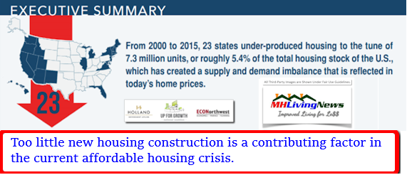 ExecSummary2000to2015-23StatesUnderproducedHousing7.3Million5.4PercentHousingStockImbalanceReflectedToday'sHousingPricesManufacturedHomeLivingNews571