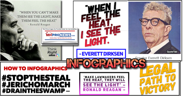 HowToInfographics#StopTheSteal#JerichoMarch#DrainTheSwampWhenLawmakersFeeltheHeatTheyWillSeeTheLightLegalPathVictoryMHProNews