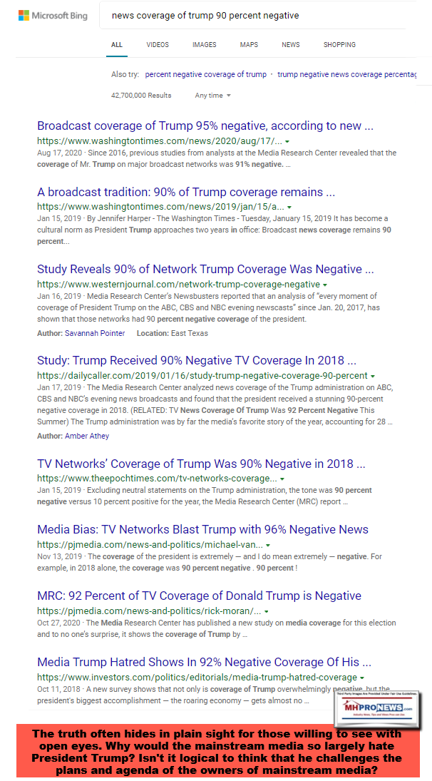 TrumpNewsCoverageSome90PercentNegativeMHProNewsBingSearchGoogleSearch